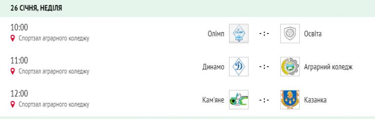 В неділю відбудеться 6 тур чемпіонату району з волейболу. До чемпіонату приєдналася команда Казанки.